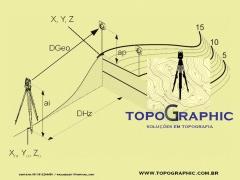 TOPOGRAPHIC- TOPOGRAFIA COM QUALIDADE À BAIXO CUSTO.