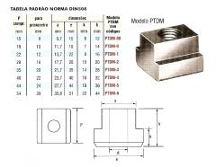 Ar truppel elementos de fixação ( desta-co ema - previsão presilhas - ital produtos industriais ) - foto 17