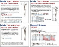 Extrator tipo a - c - d - laminas extratoras previsÃo presilhas