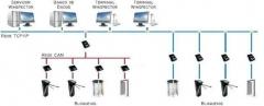Safehouse segurança eletrônica