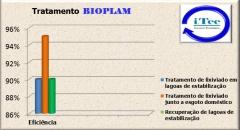 Bioplam - consultoria, planejamento e soluções ambientais ltda - me - foto 14