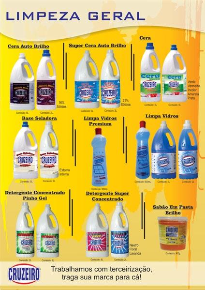 Produtos de Limpeza de grandes marcas Nacional