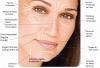 Periodontia Implantes Ortodontia  Agda Andrade