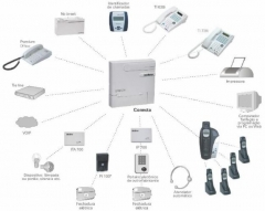Configuracao-instalacao-manutencao-de-telefonia-pabx