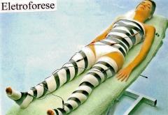 Eletroforese (incha�os, reten��o l�quida e celulite)