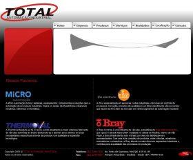 Total Automação e Controle Industrial